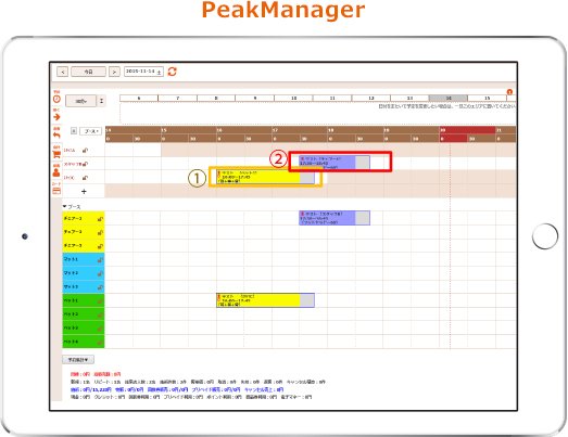 PeakManager